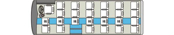 マイクロバス9車内図