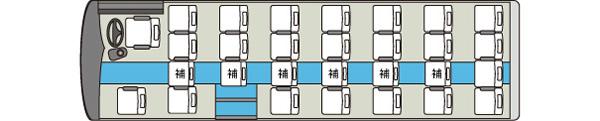 マイクロバス10車内図